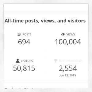 2016 01-22 100K Visitors
